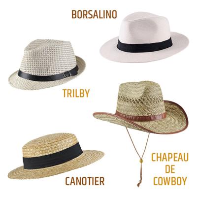 chapeau-de-paille